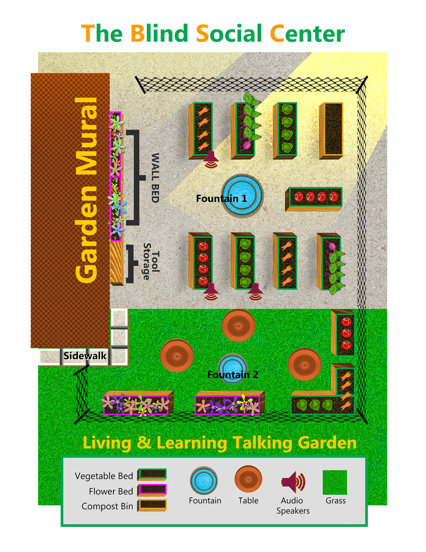 Living and Learning Talking Garden